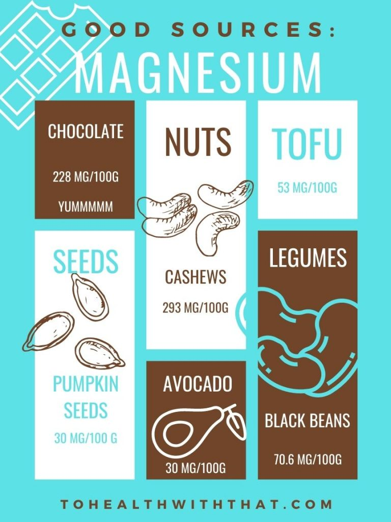 what else to take for MTHFR - try magnesium