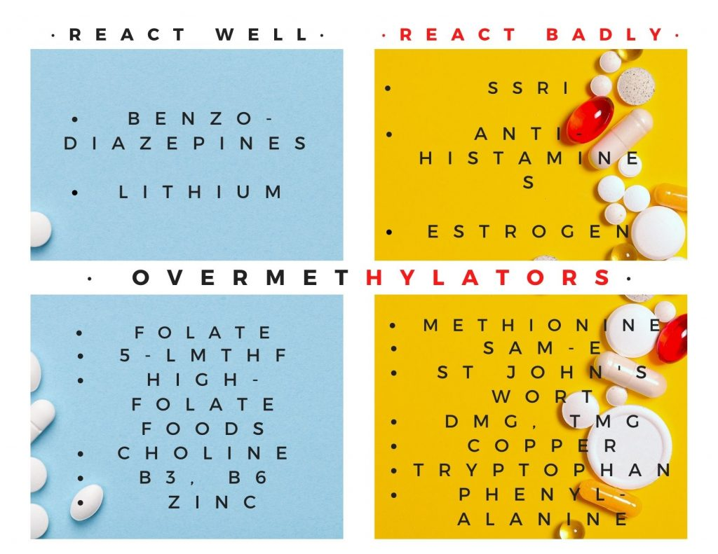 Overmethylation changes the way your body reacts to certain prescriptions and medications