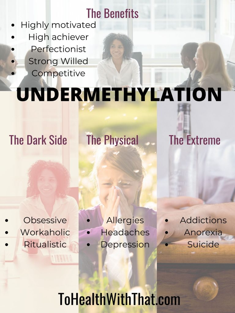 Undermethylation - the good, the bad, and the ugly.
