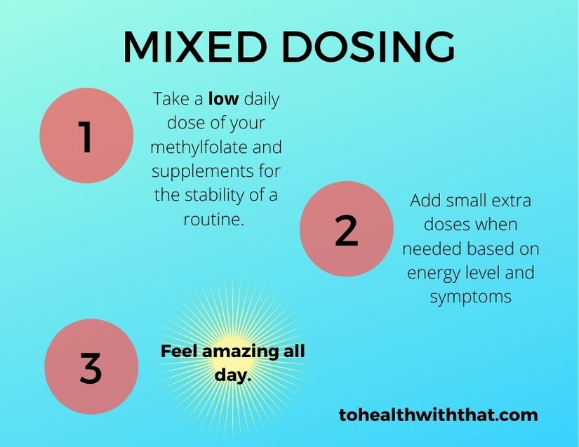 how to dose methylfolate - use this mixed dosing strategy