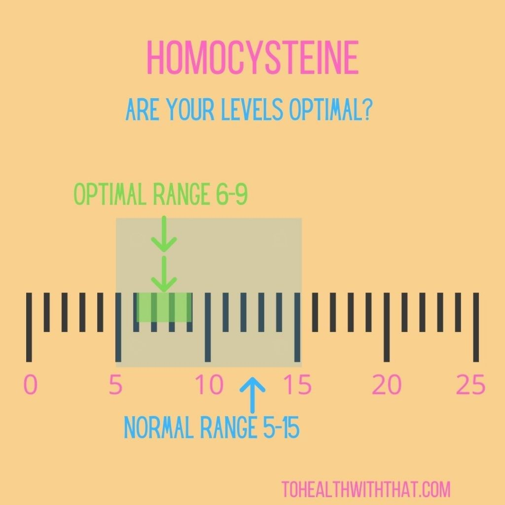 optimal homocysteine levels for lower homocysteine