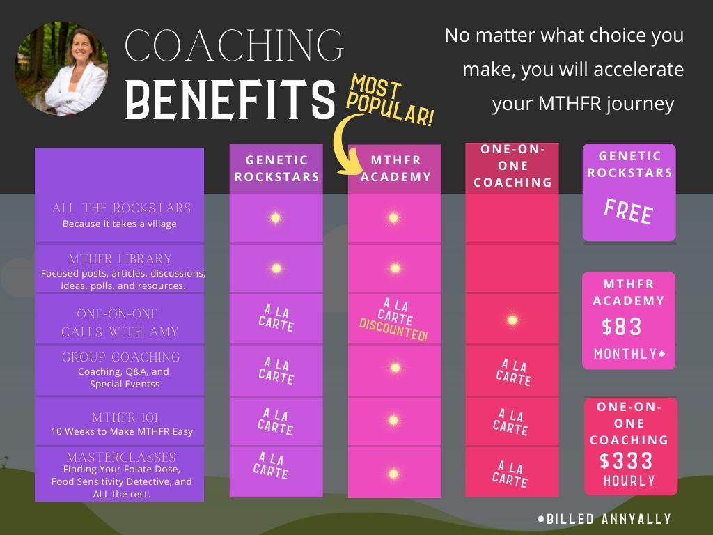 MTHFR Coaching Benefits